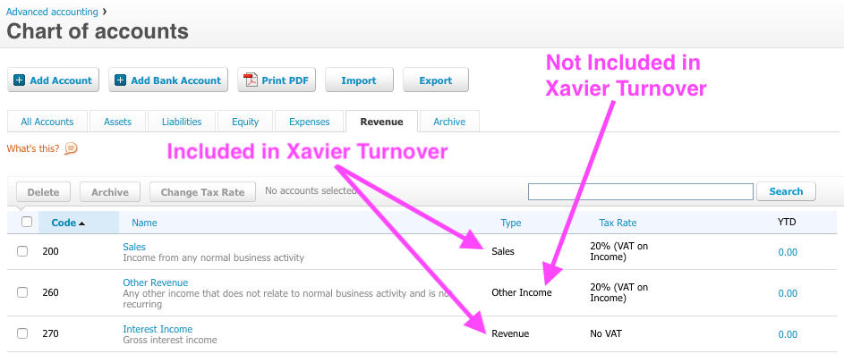 Account Types in Xero